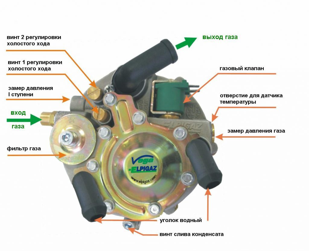 Схема подключения охлаждающей жидкости к газовому редуктору