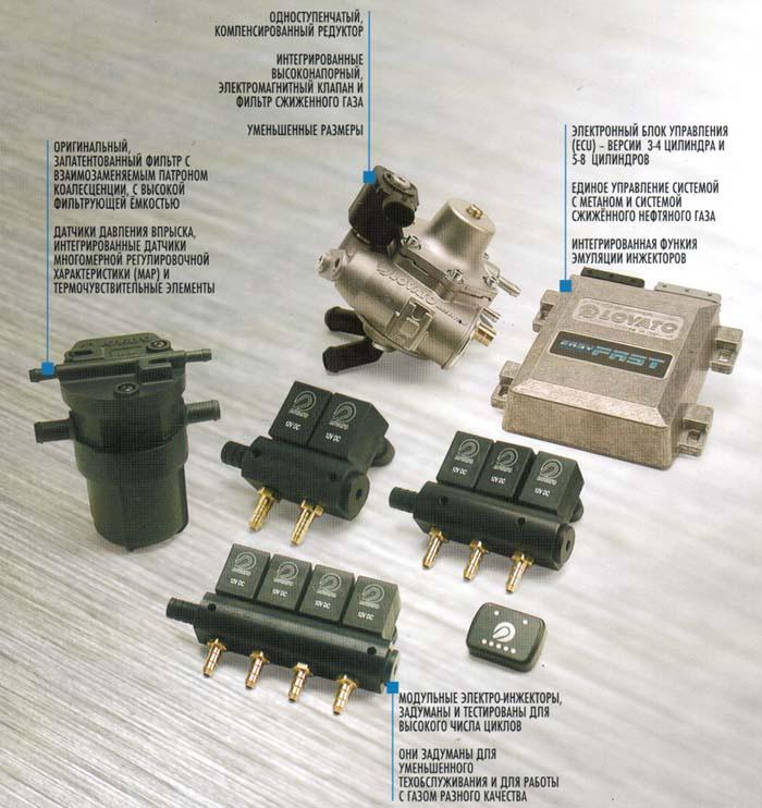 инжекторная система ГБО