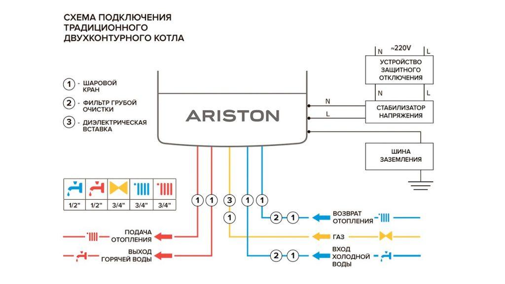 Принцип подключения двухконтурного газового котла Аристон