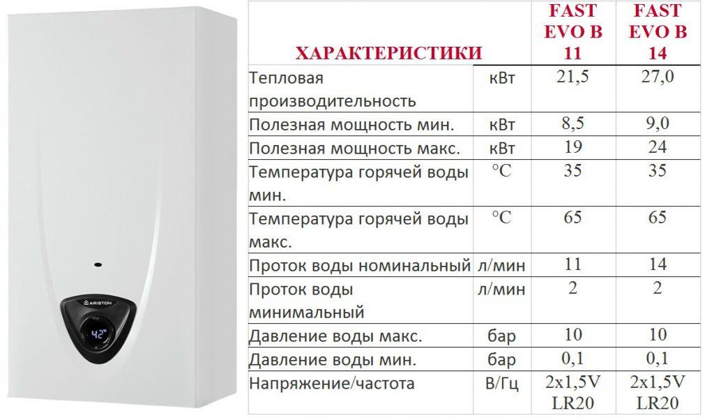 Технические характеристики газового котла Аристон