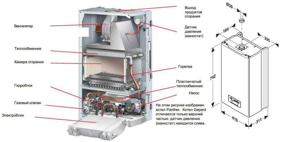 Как установить двухконтурный газовый котел