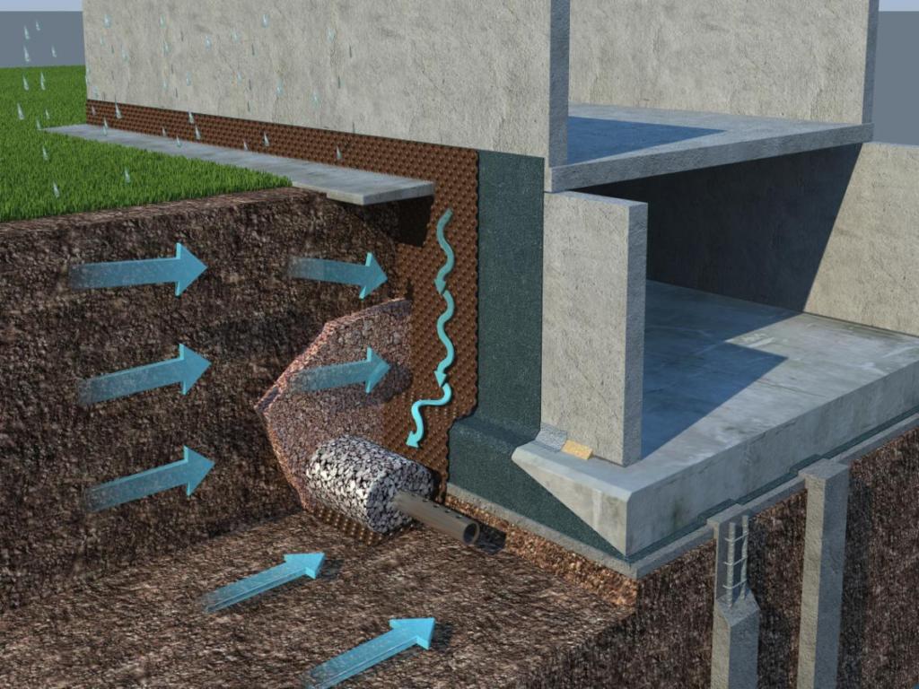 Дренажные системы, гидроизоляция фундаментов и пола.