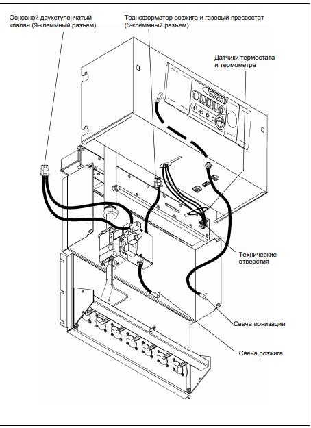 Инструкция по эксплуатации напольного котла BAXI