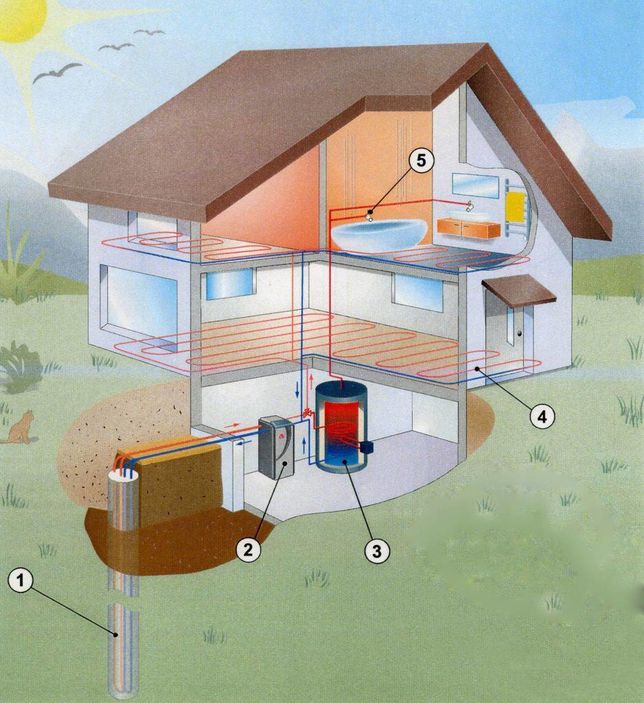 Вопрос об отоплении и электричестве в поселках