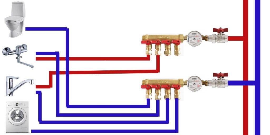 Схема разводки трубопровода в квартире