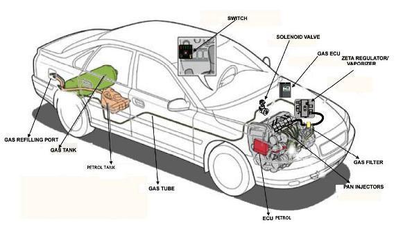 Схема установка ГБО 2