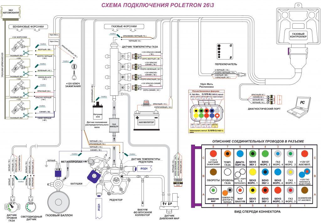 Схема Политрон