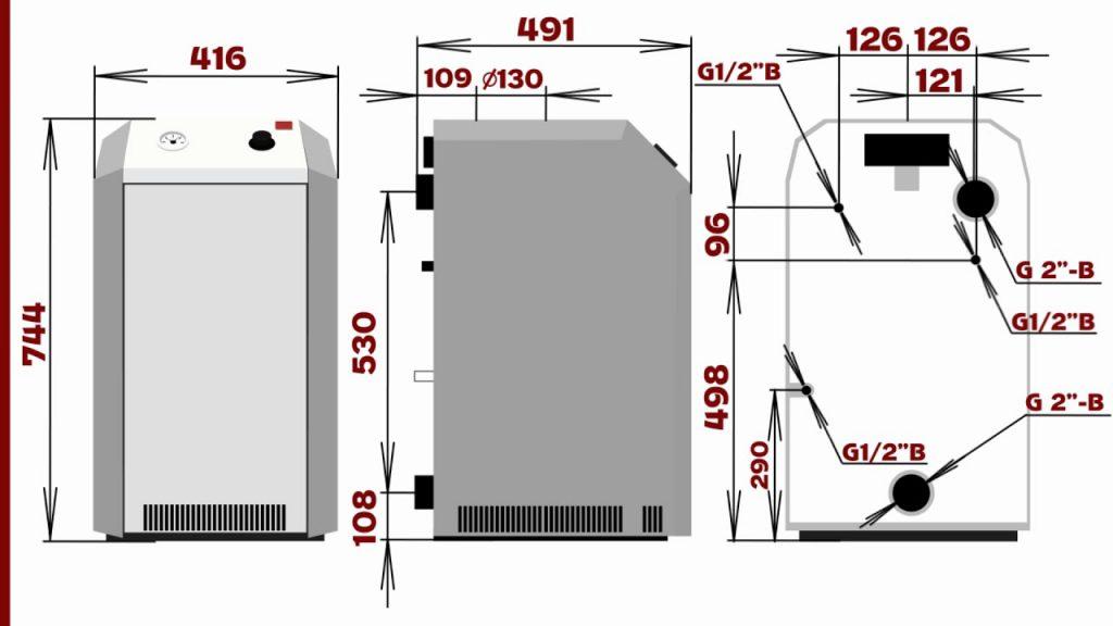 Размеры напольного газового котла Лемакс Премиум