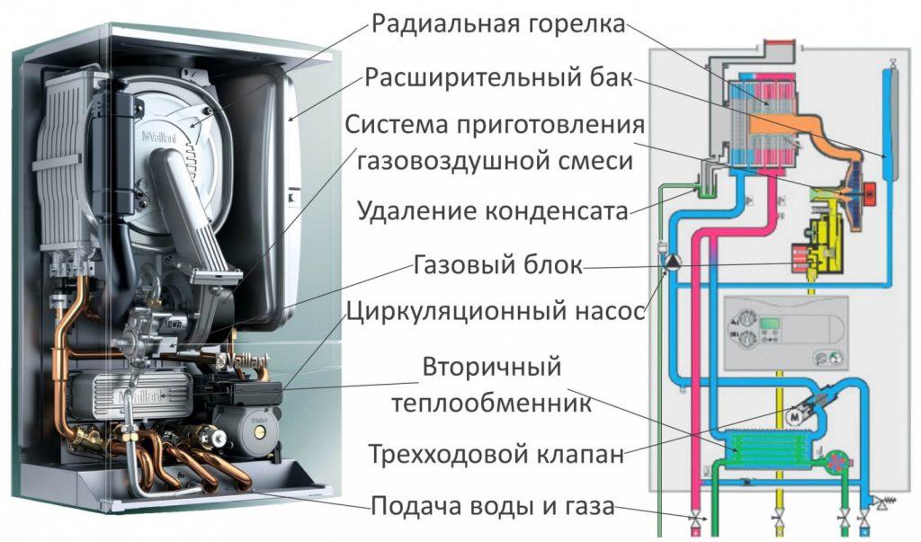 Схема- чертеж газового котла