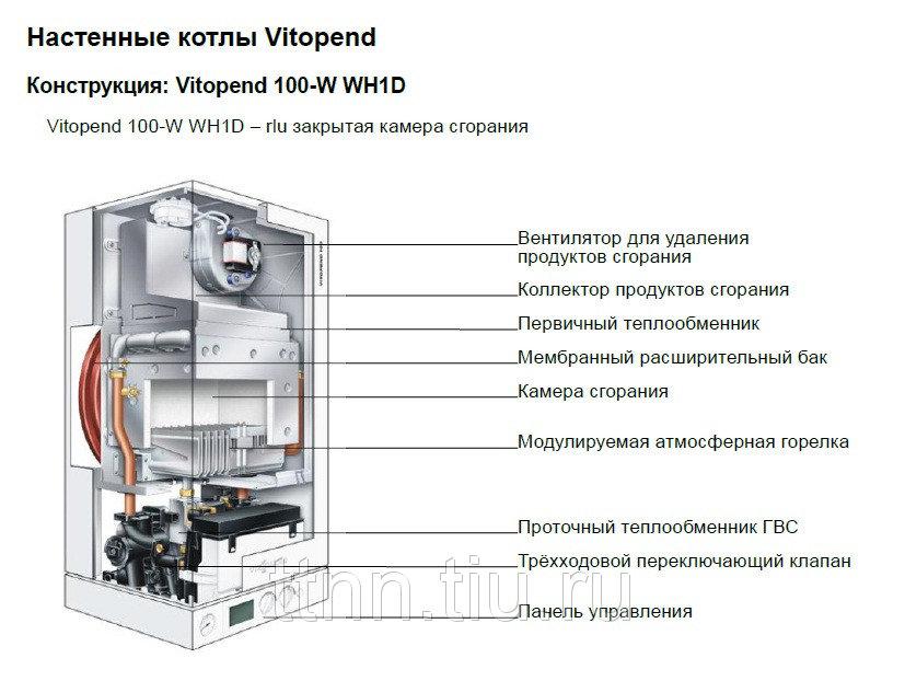 Схема настенного газового котла